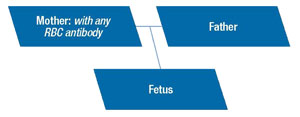 genetic testing diagram