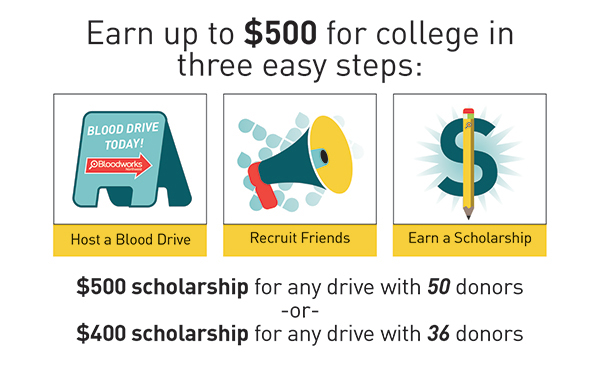 Blood Drive Scholarship